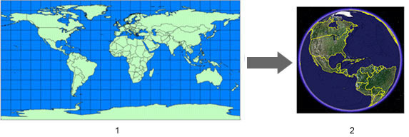 Google Earth menggunakan proyeksi Silinder Sederhana untuk basis pencitraannya